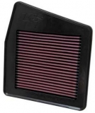 Filter KN 33-3003 - Accord VIII 2.0i (110/115 kW)