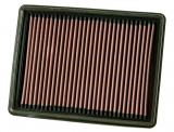 Filter KN 33-2420 (3.0 CRD) Commander, Grand Cherokee III