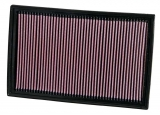 Filter KN 33-2384 - VW Group 2.5/3.2/3.6
